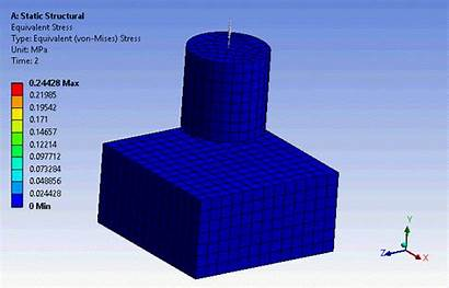 Cylinder Ansys