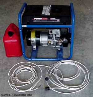 choosing   inverter   generator