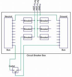 Grounded B Phase Wiring Diagram : ac outlet grounding confusion electrical engineering ~ A.2002-acura-tl-radio.info Haus und Dekorationen