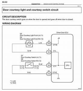 Door Position Sensor
