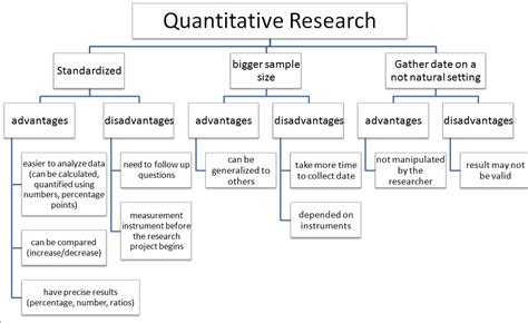 research quantitative qualitative differences between nursing methods examples sample vs notes bcr characteristics table briefly november report psychology