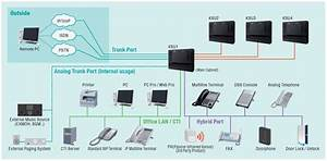 Sl1000  Smart Communication Server