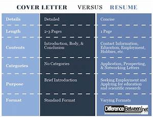 how to write a good cv difference between cover letter and resume difference