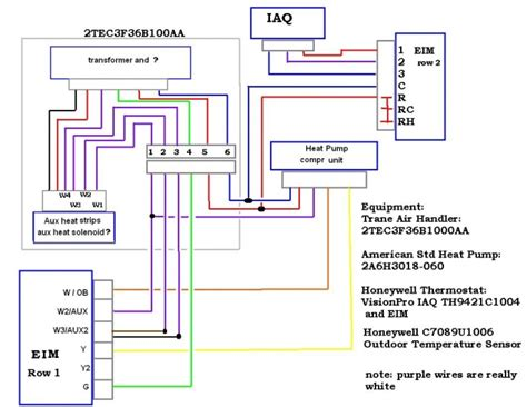 similiar hvac heat pump wiring diagram keywords rooftop unit wiring diagrams get image about wiring diagram
