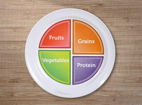 myplate flat plate super healthy kids