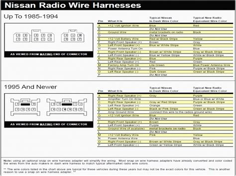 pioneer car stereo wiring harness diagram wiring