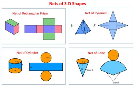 Nets For 3dimensional Shapes (solutions, Examples, Videos