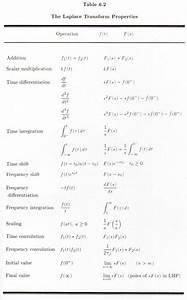 1000  Images About Formula Sheets On Pinterest
