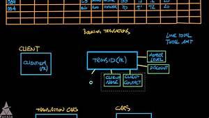Logic Data Modeling - Entity Relationship Diagrams