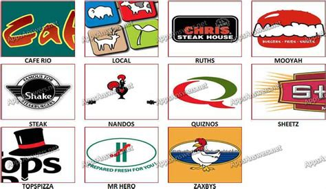 restaurant logos quiz answers what restaurant level 101 images frompo