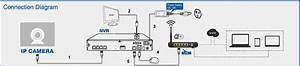 Schematic Ip Camera Wiring Diagram