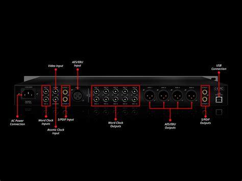 the new ocx hd atomic clock antelope audio