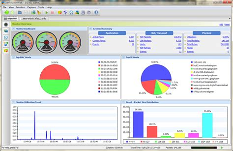 Network Monitoring Software Network Lookout Net Monitor. Travel Trailer Insurance Quote. Cerazette Birth Control No Fault Insurance Ny. Margin Calculation Formula Get Business Loan. Integrated Marketing Planning. Cosmetology School For High School Students. Information Security Incident. Which Bread Grows Mold The Fastest. Requirements For Va Loan Help Ticket Software