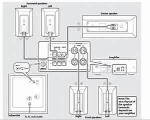 Audio - Connecting 5 1 Speaker Set To Pc