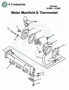 Water Manifold  U0026 Thermostat