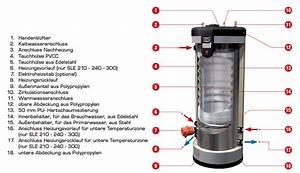 Warmwasserspeicher An Heizung Anschließen : warmwasserspeicher temperatur eckventil waschmaschine ~ Eleganceandgraceweddings.com Haus und Dekorationen