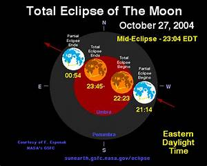 Total Lunar Eclipse  October 27