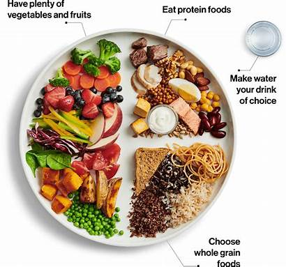 Canada Guide Nutrition Importance Stresses Foods Eating