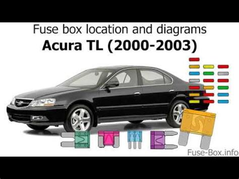 Fuse Box On 2000 Acura Tl by Fuse Box Location And Diagrams Acura Tl 2000 2003