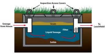 Concrete Septic Tank Lids Sale Picture