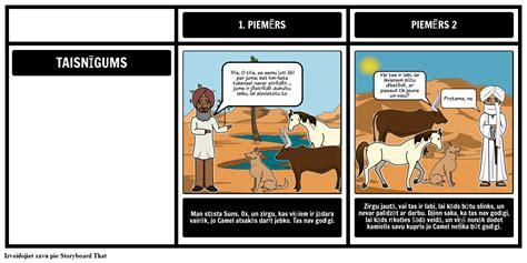 Ilustrējot Tēmas, kā Kamielis Ieguva Savu Kupolu