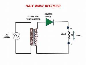 Learn And Grow    Half Wave Rectifier Explanation