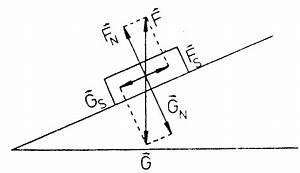 Gewichtskraft Berechnen : gegenwirkungsprinzip ~ Themetempest.com Abrechnung