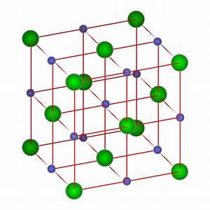 File Nacl-estructura Cristalina Svg