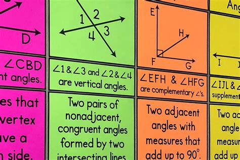 types  angle pairs bulletin board posters  images