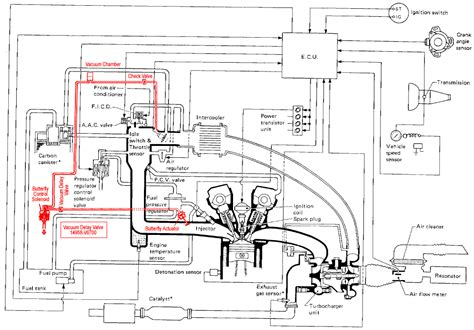 ca18det engine fuse box wiring diagram panel