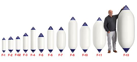Boat Fender Sizes by Polyform Fender F 7 Sailor Shop Cz