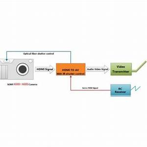 Hdmi To Av Micro Converter For Sony A5000  6000