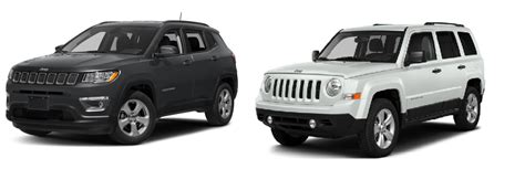 jeep compass  jeep patriot hollywood chrysler jeep