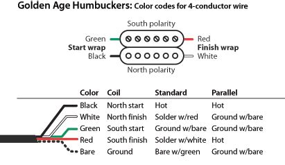 Golden Age Humbucker Color Codes Stewmac