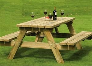 Gartenmöbel Set Aus Holz : gartenm bel set aus holz die richtige holzart ausw hlen ~ Whattoseeinmadrid.com Haus und Dekorationen
