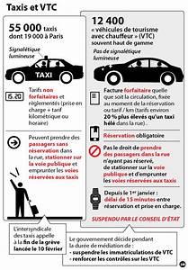 Comparatif Vtc Paris : le gouvernement suspend les immatriculations de vtc automobile ~ Medecine-chirurgie-esthetiques.com Avis de Voitures