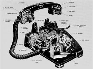 Antique Rotary Telephone By Staticnuts On Deviantart