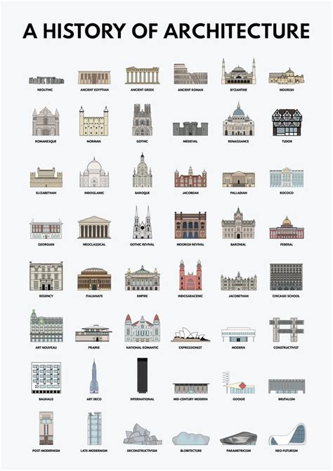 6066 Best Architecture Images On Pinterest Facades