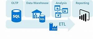 Azure Data Architecture Guide