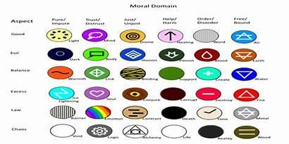 Magic System Different Evil Kinds