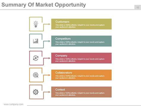 business plan executive summary powerpoint