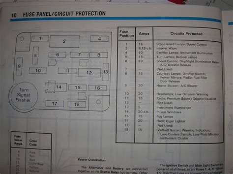 1992 Ford Mustang Fuse Diagram by 1987 Mustang Engine Bay Fuse Box Diagram