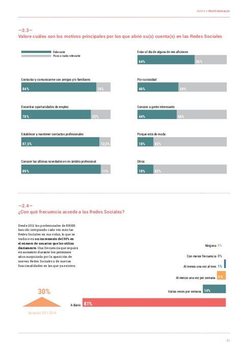 adecco si鑒e social iii informe infoempleo adecco sobre redes sociales y mercado de traba