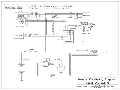 Neutral Wiring Diagram Atv by Hensim 150 Cc Not Shifting Right Atvconnection Atv