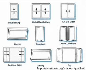 Window types architecture window types drafting for Interior design styles types pdf