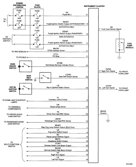 Dodge Neon Wiring Diagram Somurich