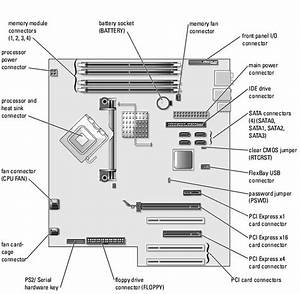 Computer Knowledge  Motherboard Label Diagram