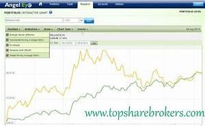 Combine Loss Chart Angel Broking Mobile App Desktop Angel Speed Pro Review 2019
