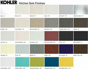 Kohler Colored Kitchen Sinks Picking The Perfect Kitchen