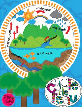 le cycle de leau water cycle craftivity  french tpt